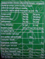 Riz Germé au Curry Vert - Informations nutritionnelles - fr