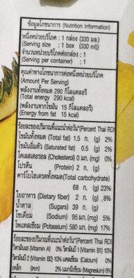 น้ำทุเรียน 30% - Valori nutrizionali - th
