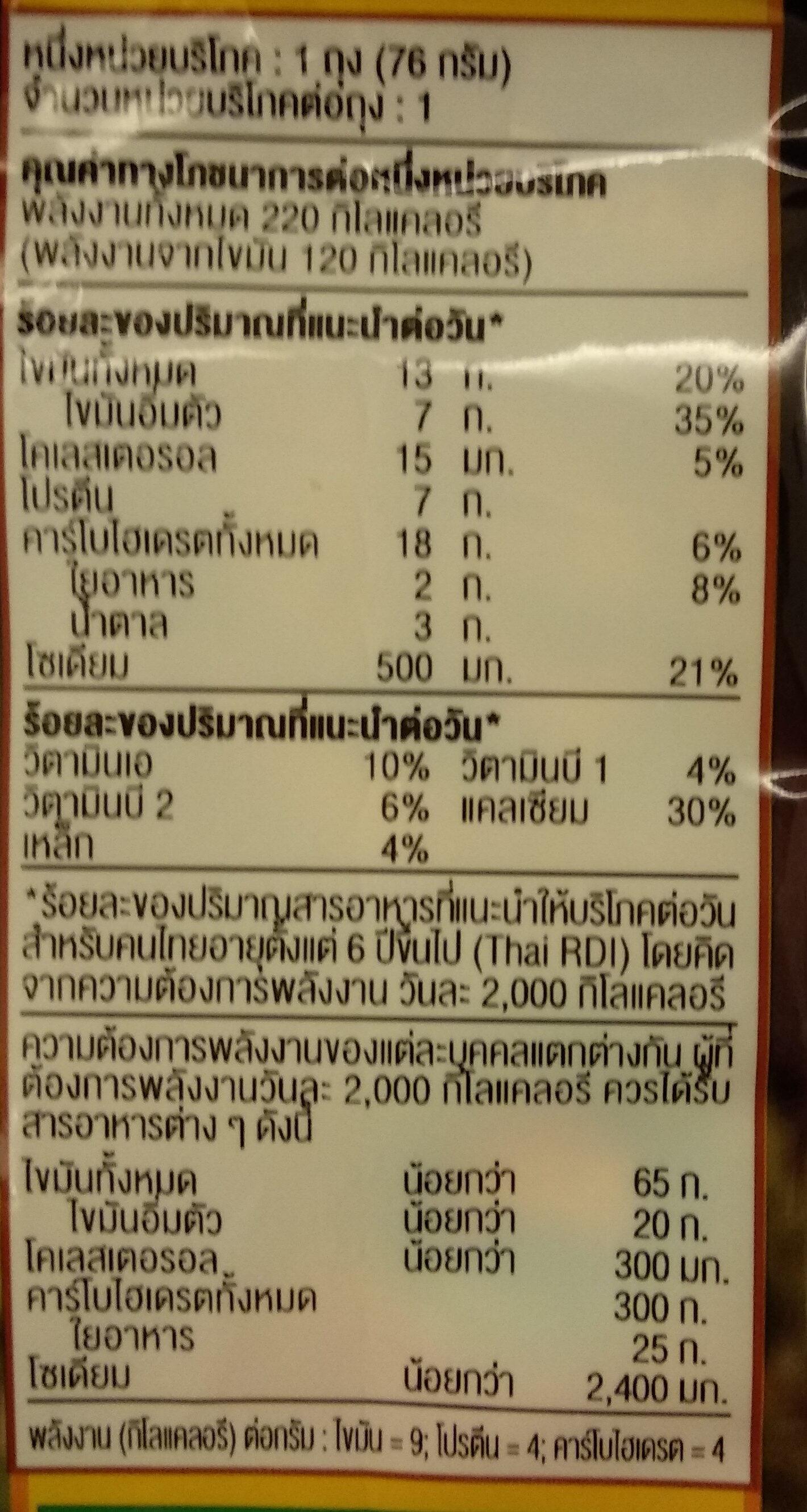 แฮมและผักโขมอบชีสเดนิช - Informations nutritionnelles