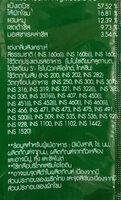 เดนิชผักโขมแฮมชีสแซนวิช - Ingredients