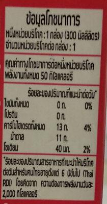 น้ำจับเลี้ยง ตราเย็นเย็น - Informations nutritionnelles - th