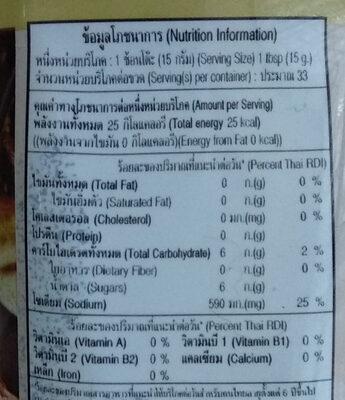 ซอสเทอริยากิ - Nutrition facts