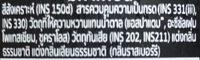 เครื่องดื่มปราศจากน้ำตาลเป๊ปซี่แมกซ์เทสต์ ราสเบอร์รี่ - Ingrédients