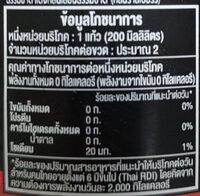 เครื่องดื่มปราศจากน้ำตาลเป๊ปซี่แมกซ์เทสต์ ราสเบอร์รี่ - Informations nutritionnelles