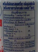 คาลพิสแลคโตะกลิ่นองุ่นเคียวโฮ - Nutrition facts