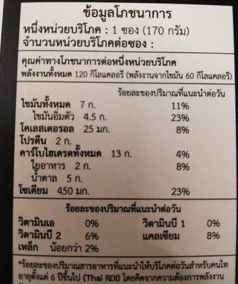 Mushroom soup - Informations nutritionnelles - fr