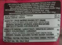 Bubble gum balls - حقائق غذائية - en
