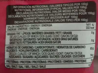 Bubble gum balls - حقائق غذائية