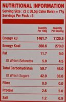 Twinkies Banana - Nutrition facts