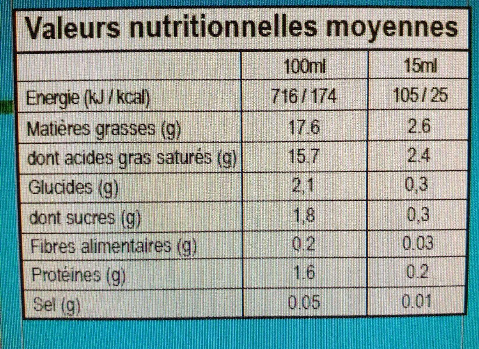 Lait de coco - Informations nutritionnelles - fr