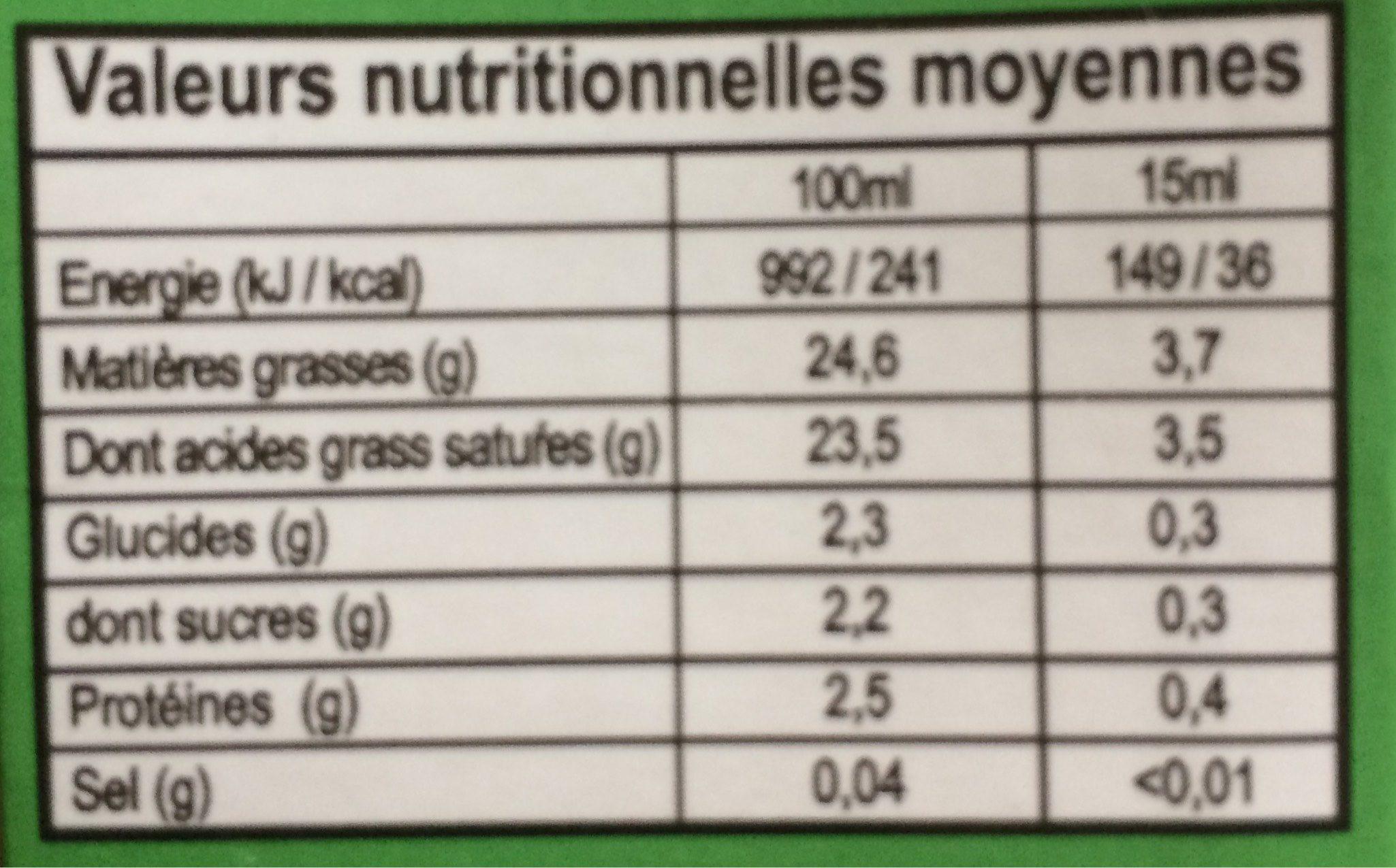 Crème de coco - Nutrition facts