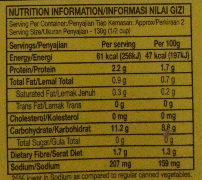 Whole kernel corn - 营养成分 - zh