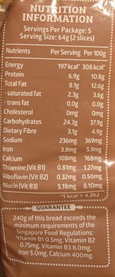 California Walnut Wholemeal bread - Nutrition facts