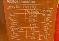 Apricot Jam - Nutrition facts - fr
