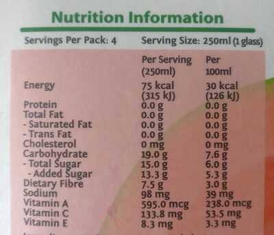 Peel Fresh Pink Guava Juice Drink - Informations nutritionnelles - en
