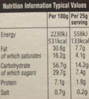 Hello Panda - Nutrition facts - en