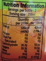Ice Melon Tea - Informations nutritionnelles - fr
