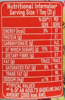 Kissan Mix Fruit Jam - Nutrition facts - en