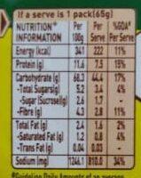 Maggi pazzta masala penne - Nutrition facts - en