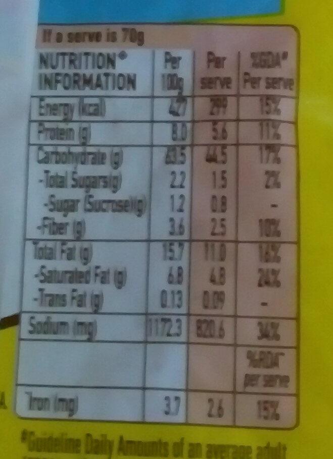 Maggi Double Pack - Masala - Nutrition facts - en