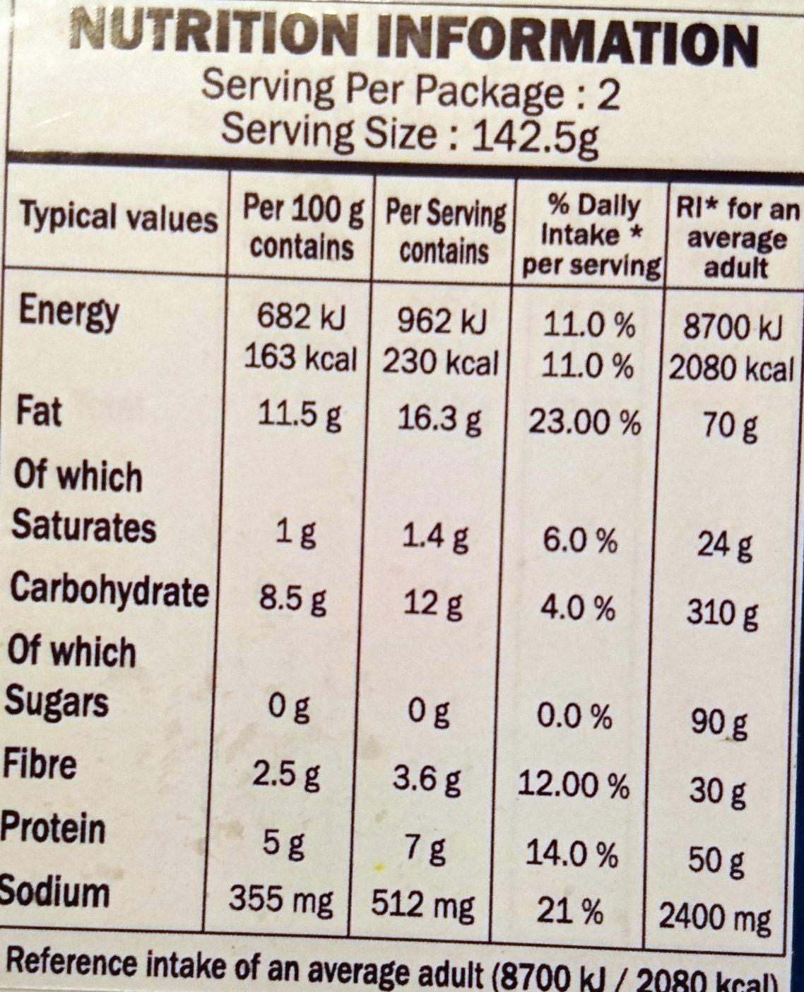 Matar Paneer - Nutrition facts