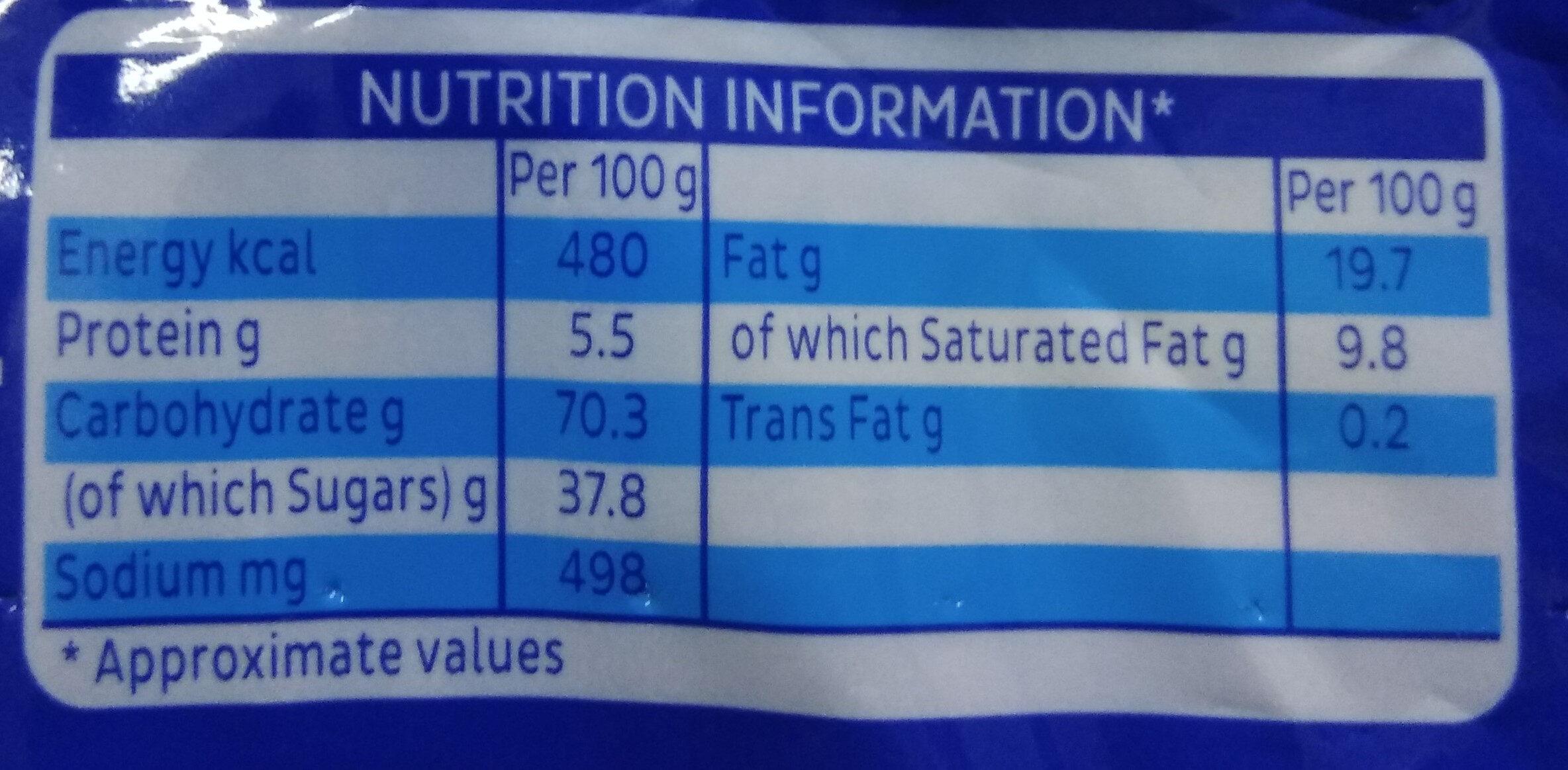 Cadbury Choco Creme Oreo - Nutrition facts - en