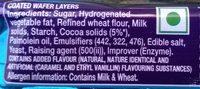 Perk - Inhaltsstoffe - en
