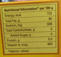 Amul butter - Nutrition facts - en