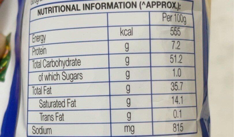 Lay's India's Magic Masala - Nutrition facts - en