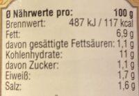 Vindaloo Sauce - Nährwertangaben - de