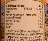 Butter chicken sauce - Nährwertangaben - de