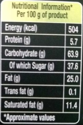 Dark Fantasy Choco Fills - Nutrition facts - en