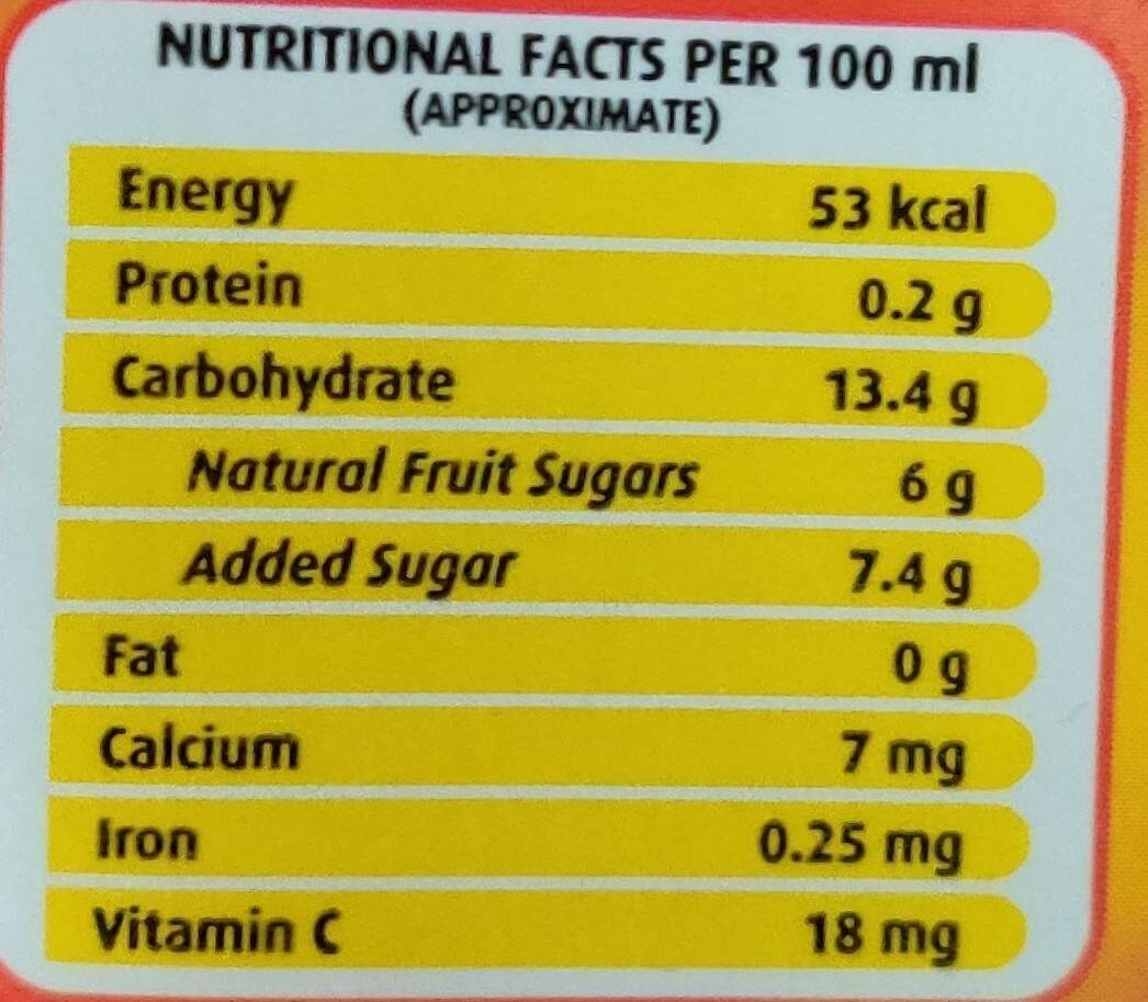 Real Mixed fruit juice - Nutrition facts - en
