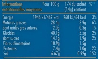 Concentré de saveurs aux épices pour Poulet Shahi Korma - Voedingswaarden - fr