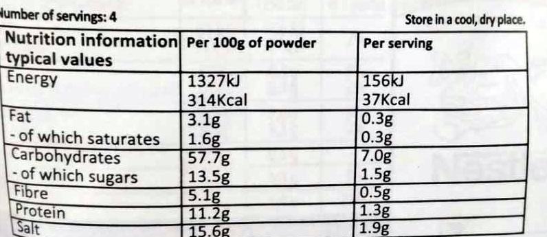 Rosół z kury - Wartości odżywcze - en