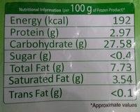 Smiles - Nutrition facts - en
