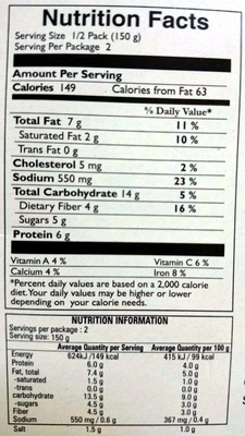 Mutter Paneer - Nutrition facts