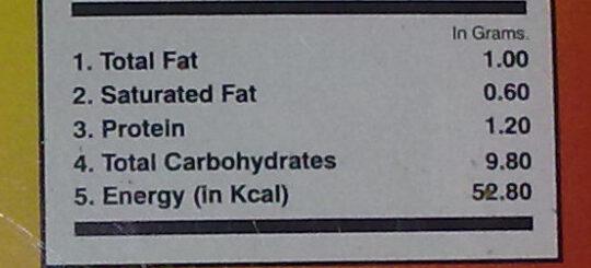 ชา - Informations nutritionnelles - th