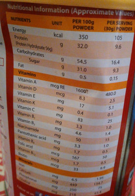 Protinex - Nutrition facts
