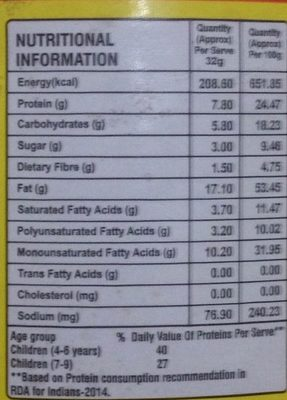 Crunchy Nutty Peanut Butter - Nutrition facts - en