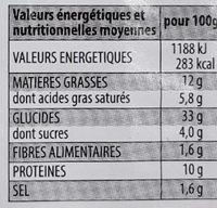 Croque Monsieur Dinde / Fromage *2 - Informations nutritionnelles - fr