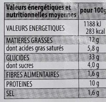 Croque Monsieur Dinde / Fromage *2 - Voedingswaarden