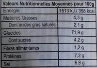 Oh!Ricey  pho - Voedingswaarden - fr
