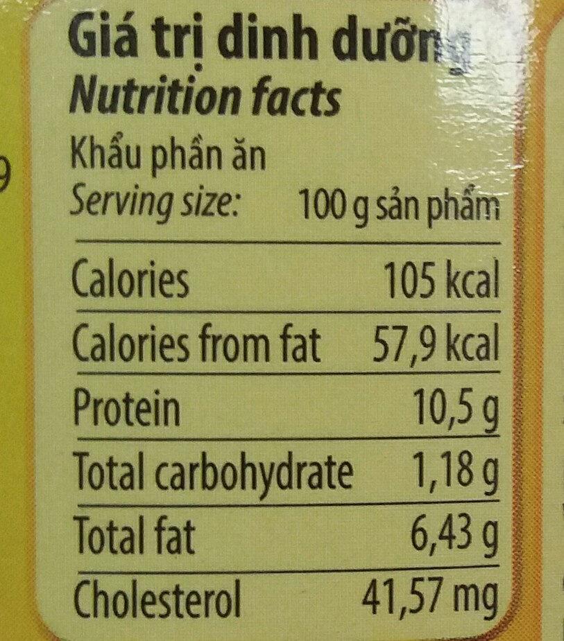 Heo Hầm - Giá trị dinh dưỡng - vi