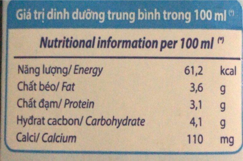 Lait - Giá trị dinh dưỡng - fr