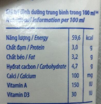 VINAMILK - Giá trị dinh dưỡng - vi