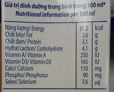 100 % fresh milk - Giá trị dinh dưỡng - vi