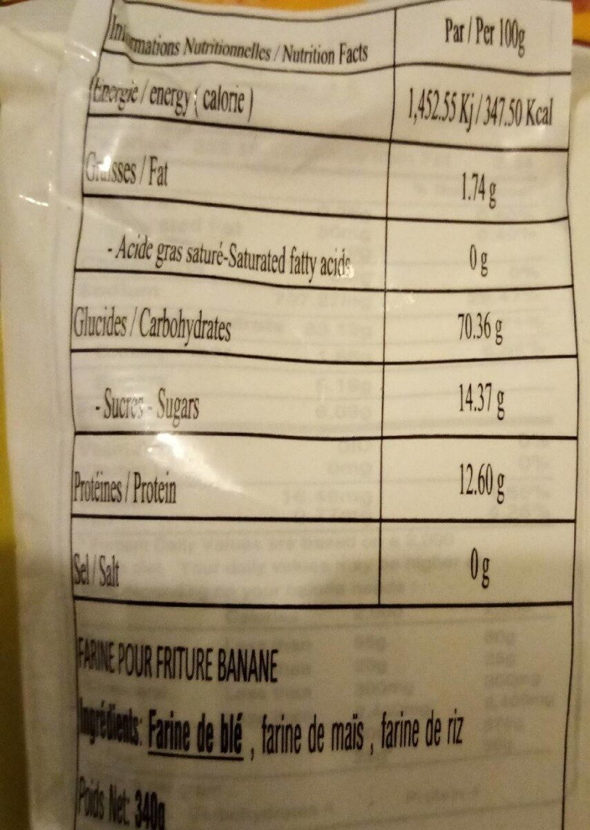 Chien Chuoi - Valori nutrizionali - fr