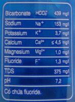 VINH HAO - Giá trị dinh dưỡng - vi
