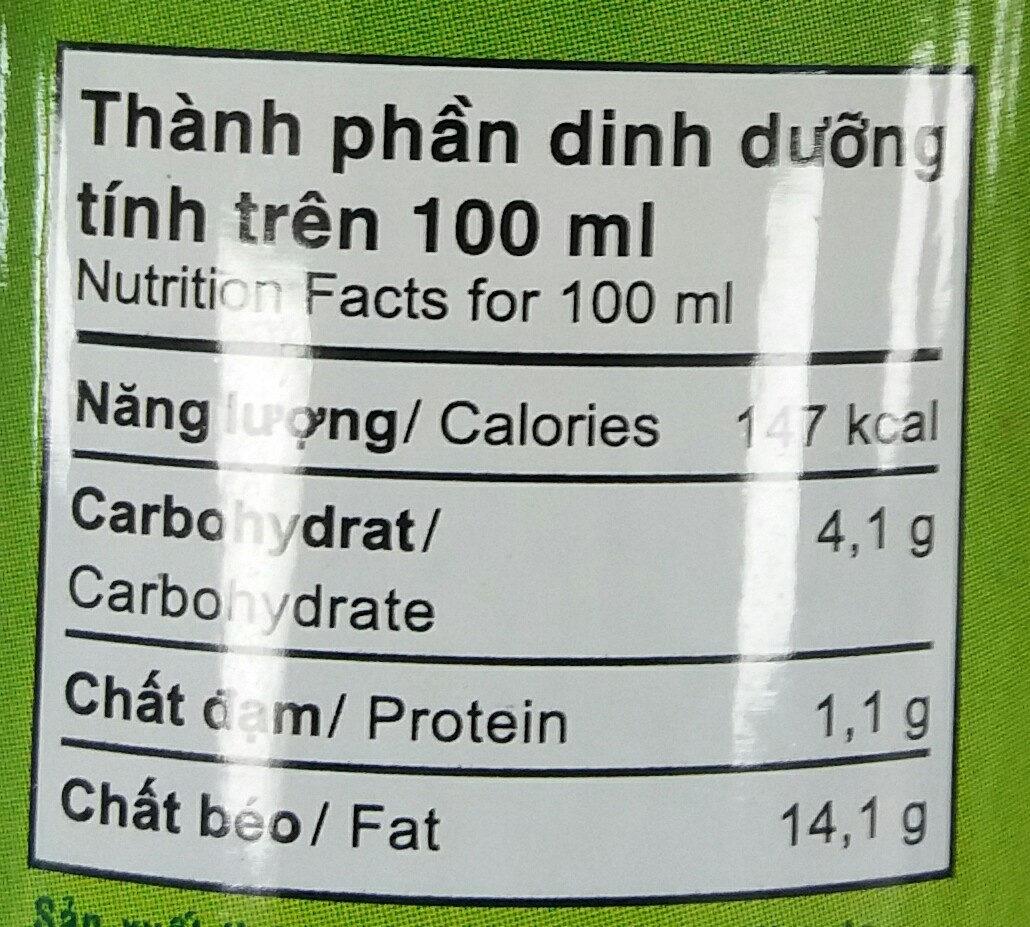 coconut cream - Giá trị dinh dưỡng - en